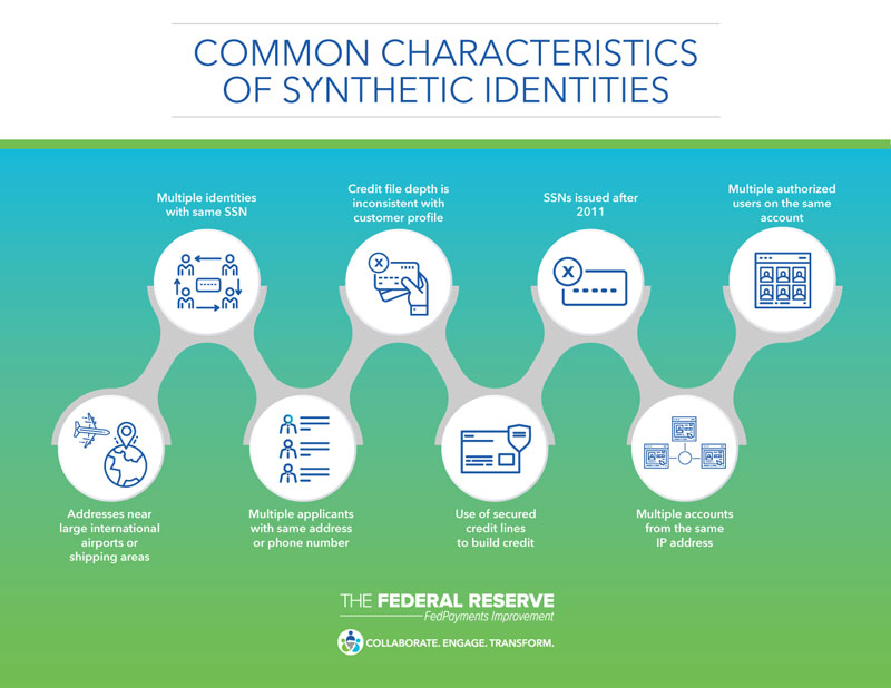 Common Characteristics of Synthetic Identities